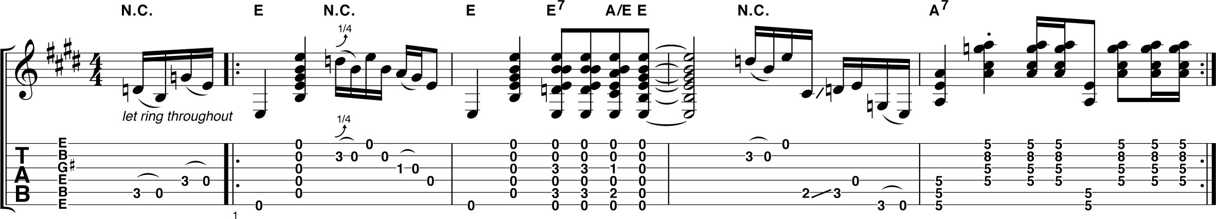 30-day guitar challenge, day 3: Get your head around altered tunings