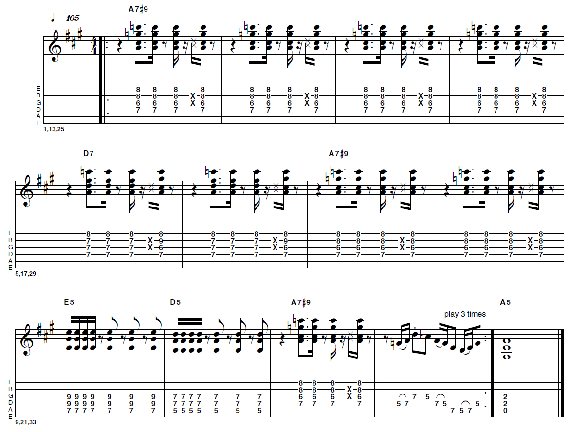 Guitar Chords E7 - Viewing Gallery