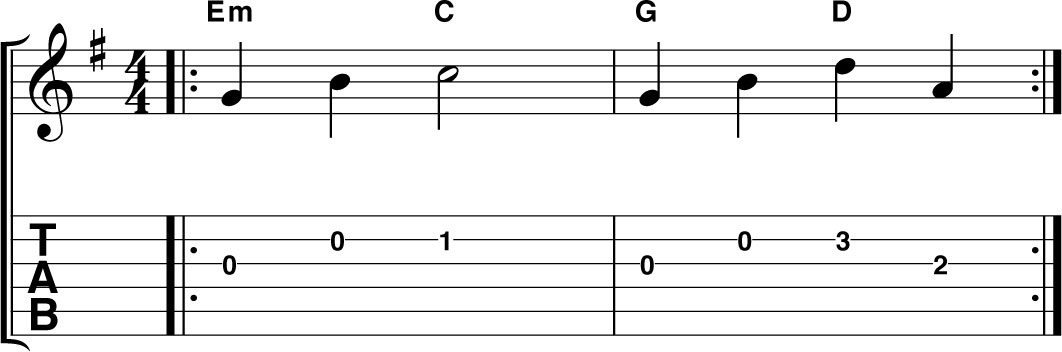 how to start learning guitar solos